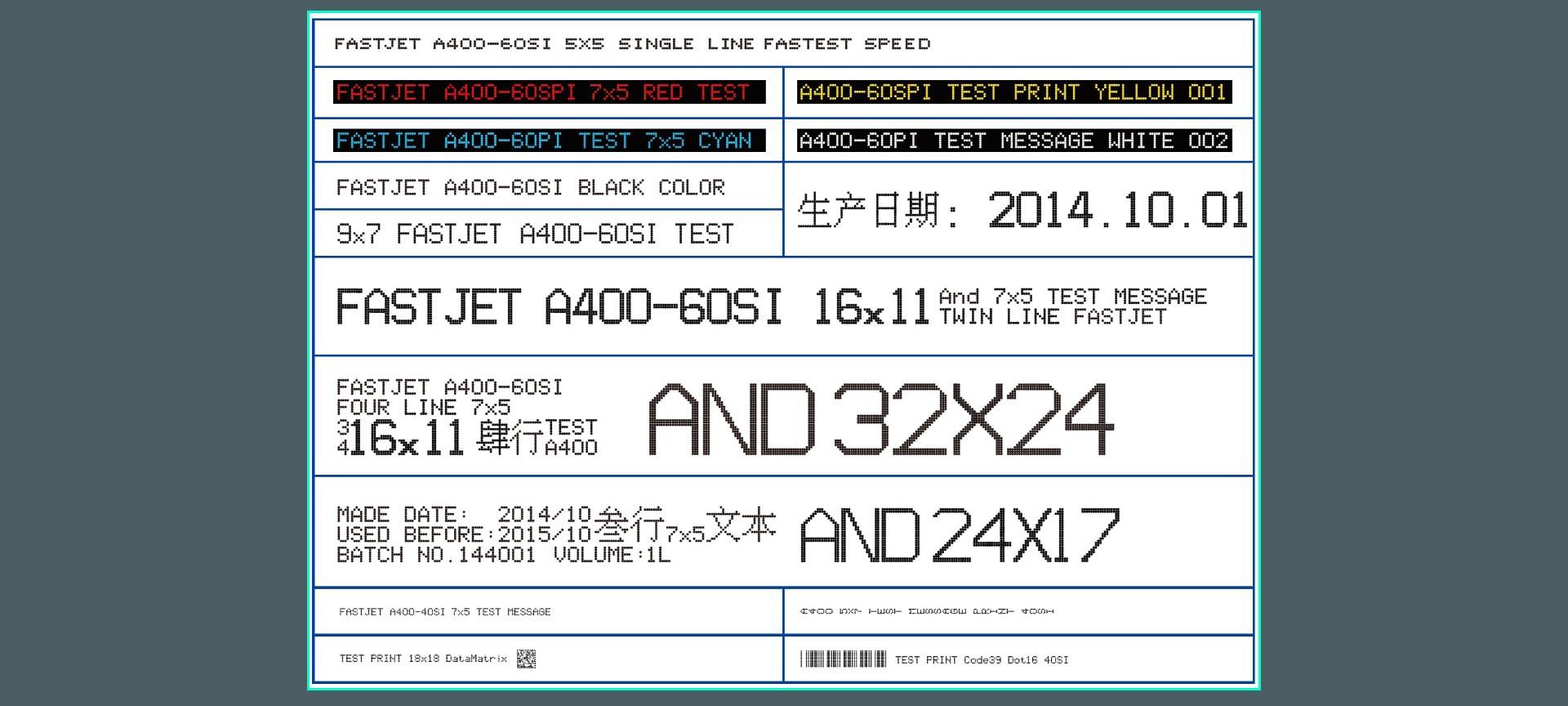 Краплеструменевий маркувальник Fastjet A400 шрифти